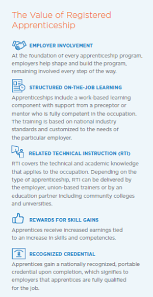 Apprenticeship-care-blog