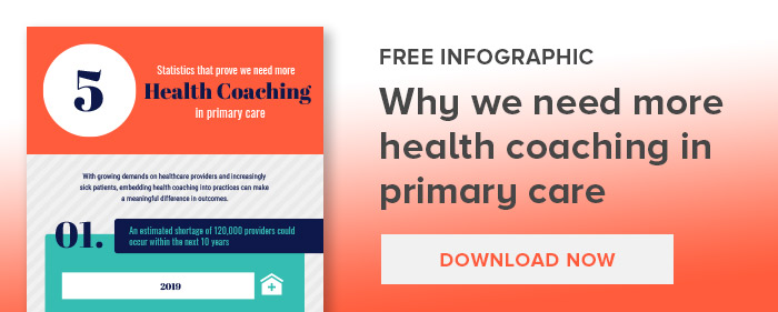 Why we need more health coaching in primary care infographic download