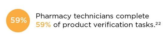 Product Verification tasks