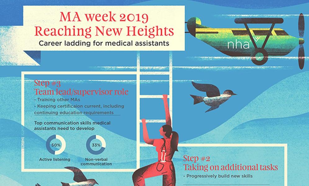 mas-reaching-new-heights